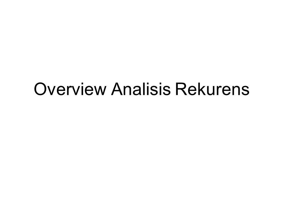 LIST dlm Dunia Pemrograman Dalam dunia pemrograman –Antarmuka basis grafis (GUI): list of windows, list of menu items, list of button, list of icon –Program editor gambar: list of figures –Program pengelola sarana presentasi: list of slides –Program pengelola spreadsheet: list of worksheet, list of cell –Sistem operasi: list of terminal, list of job