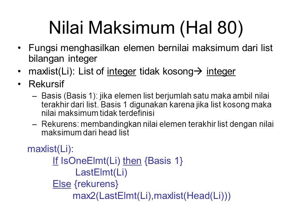 Nilai Maksimum (Hal 80) Fungsi menghasilkan elemen bernilai maksimum dari list bilangan integer maxlist(Li): List of integer tidak kosong  integer Re