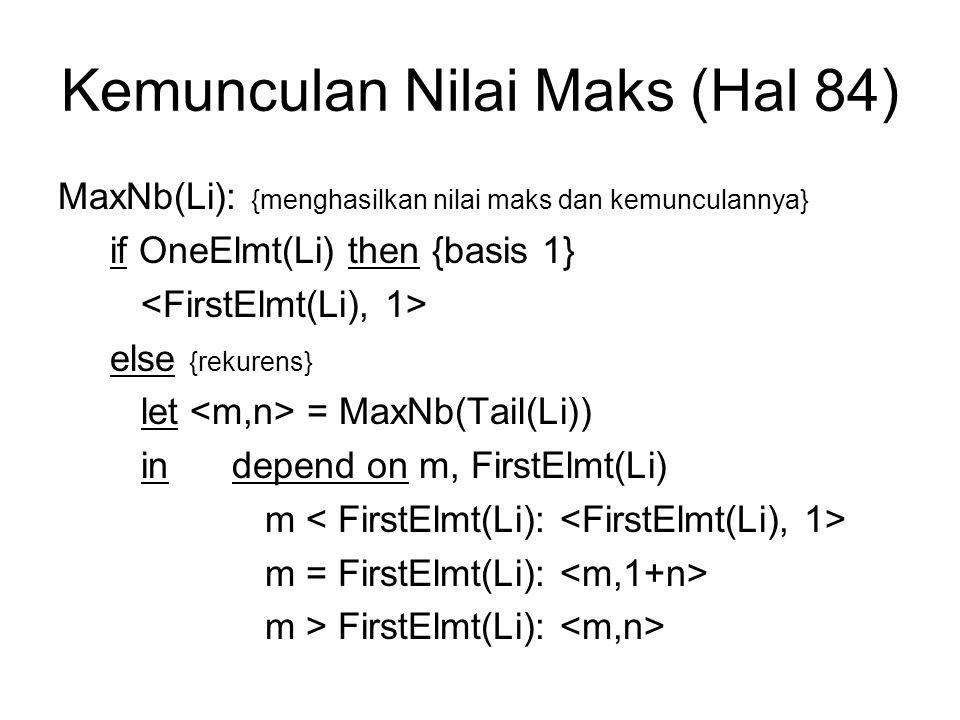 Kemunculan Nilai Maks (Hal 84) MaxNb(Li): {menghasilkan nilai maks dan kemunculannya} if OneElmt(Li) then {basis 1} else {rekurens} let = MaxNb(Tail(L
