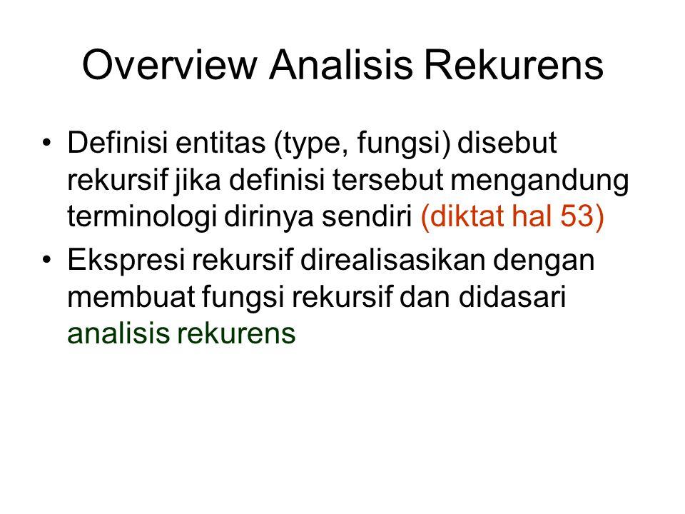 Analisis Rekurens Teks program rekursif terdiri dari dua bagian: –Basis (Basis-0 atau Basis-1), yang menyebabkan prosedur/fungsi berhenti –Bagian rekurens : mengandung call terhadap prosedur/fungsi tersebut, dengan parameter bernilai mengecil (menuju basis).