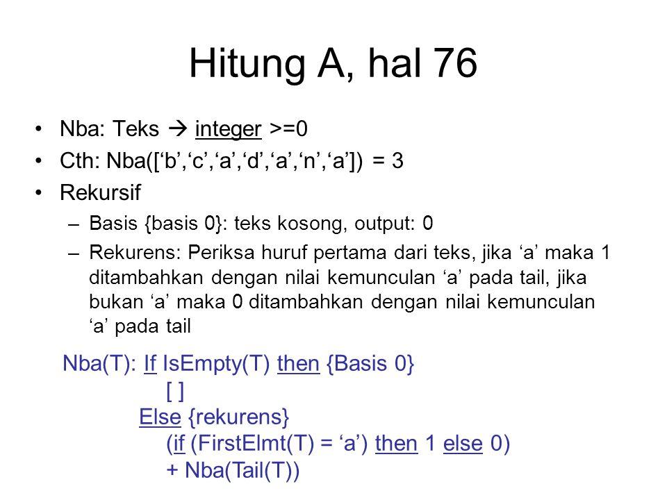 Hitung A, hal 76 Nba: Teks  integer >=0 Cth: Nba(['b','c','a','d','a','n','a']) = 3 Rekursif –Basis {basis 0}: teks kosong, output: 0 –Rekurens: Peri