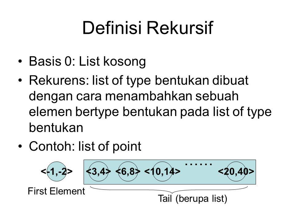 …… Definisi Rekursif Basis 0: List kosong Rekurens: list of type bentukan dibuat dengan cara menambahkan sebuah elemen bertype bentukan pada list of t