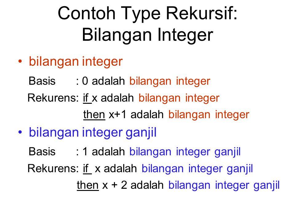 Menggabung (konkatenasi) 2 List, hal 72 Concat(L1,L2): 2 List  List Cth: Concat([ ],[ ])=[ ]; Concat([1],[3,2])=[1,3,2] Rekursif terhadap L1 –Basis 0: L1 adl list kosong, maka output adl L2 –Rekurens: mengambil elemen pertama dari L1 dan menggabungkannya dengan concat terhadap tail(L1) dan L2.