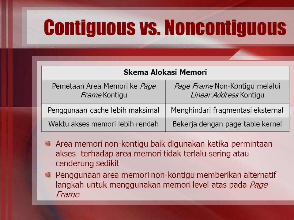 Contiguous vs.
