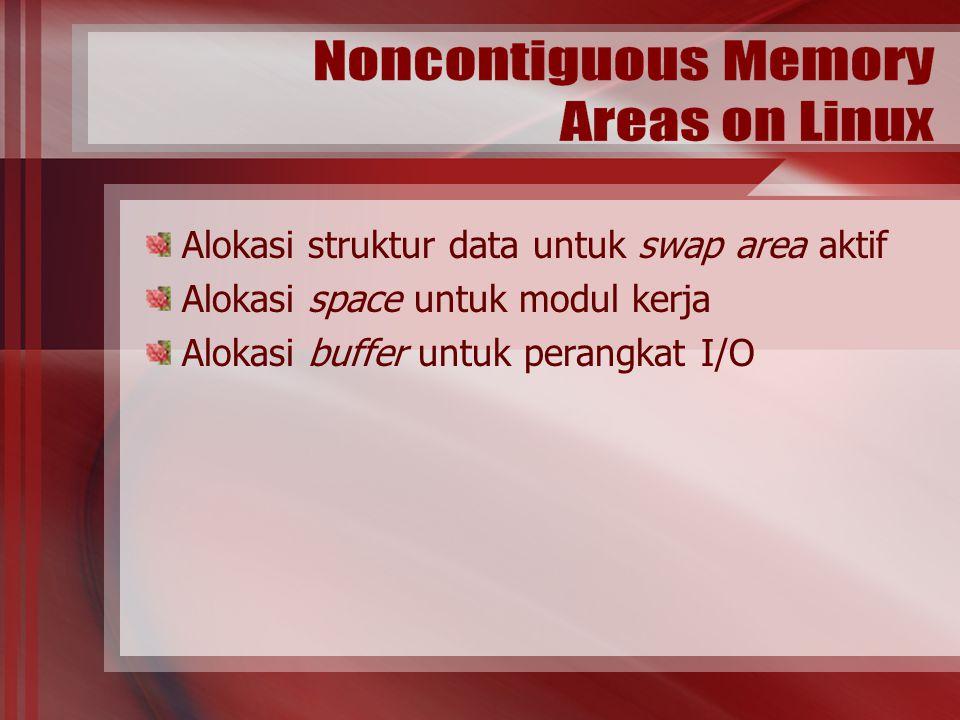 Alokasi struktur data untuk swap area aktif Alokasi space untuk modul kerja Alokasi buffer untuk perangkat I/O