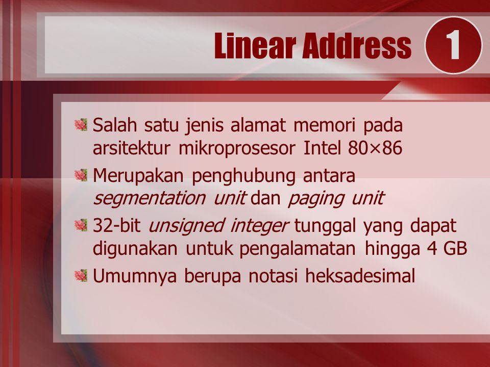 Linear Address Salah satu jenis alamat memori pada arsitektur mikroprosesor Intel 80×86 Merupakan penghubung antara segmentation unit dan paging unit 32-bit unsigned integer tunggal yang dapat digunakan untuk pengalamatan hingga 4 GB Umumnya berupa notasi heksadesimal 1