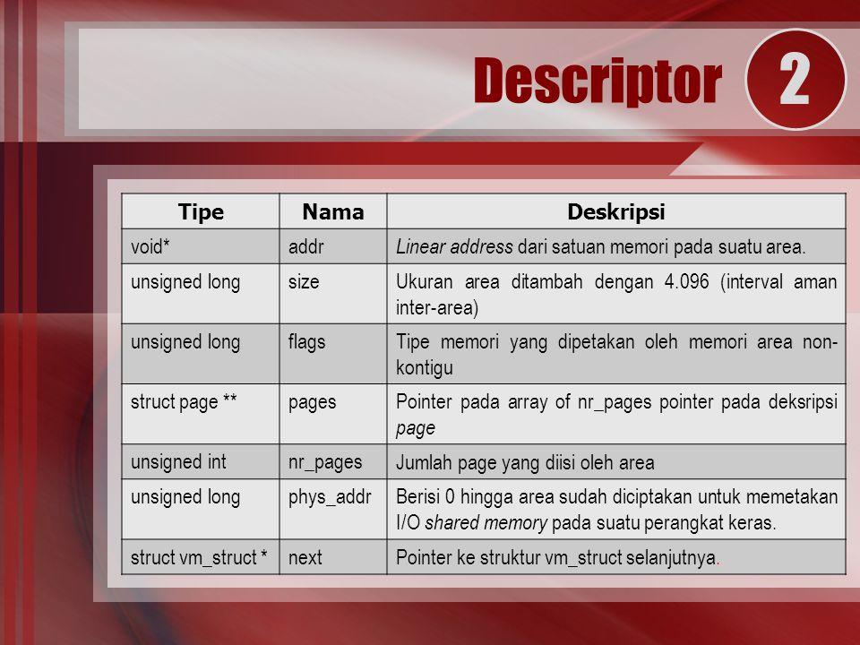 Deskriptor disimpan pada sebuah list sederhana Alamat dari elemen pertama dari list disimpan pada variabel vmlist Akses ke list ini bersifat protected dikarenakan oleh read/write spin lock pada vmlist_lock Descriptor 3