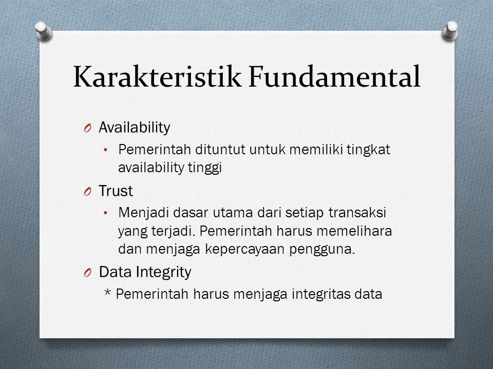 Karakteristik Fundamental O Availability Pemerintah dituntut untuk memiliki tingkat availability tinggi O Trust Menjadi dasar utama dari setiap transa