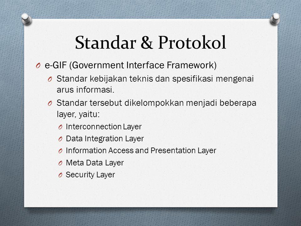 Standar & Protokol O e-GIF (Government Interface Framework) O Standar kebijakan teknis dan spesifikasi mengenai arus informasi. O Standar tersebut dik