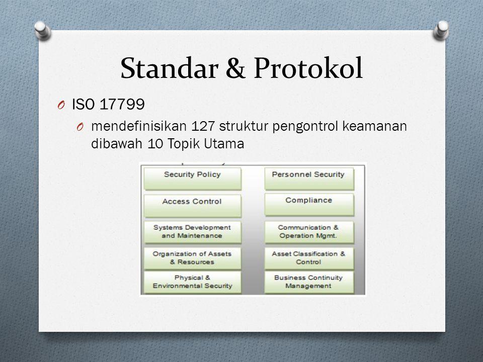 Standar & Protokol O ISO 17799 O mendefinisikan 127 struktur pengontrol keamanan dibawah 10 Topik Utama