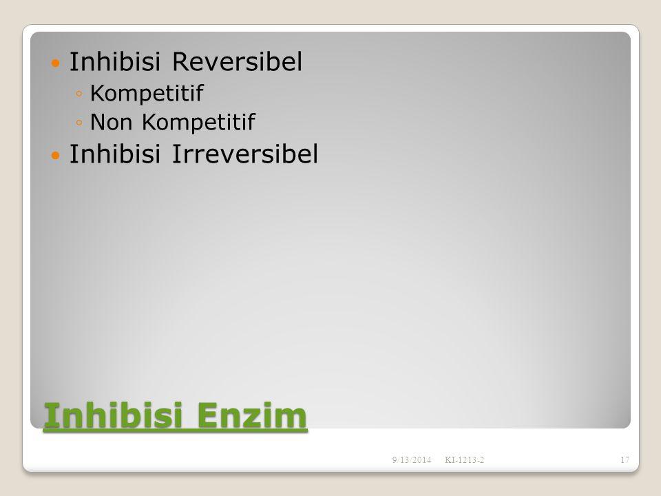 Inhibisi Enzim Inhibisi Enzim Inhibisi Reversibel ◦Kompetitif ◦Non Kompetitif Inhibisi Irreversibel 9/13/2014KI-1213-217