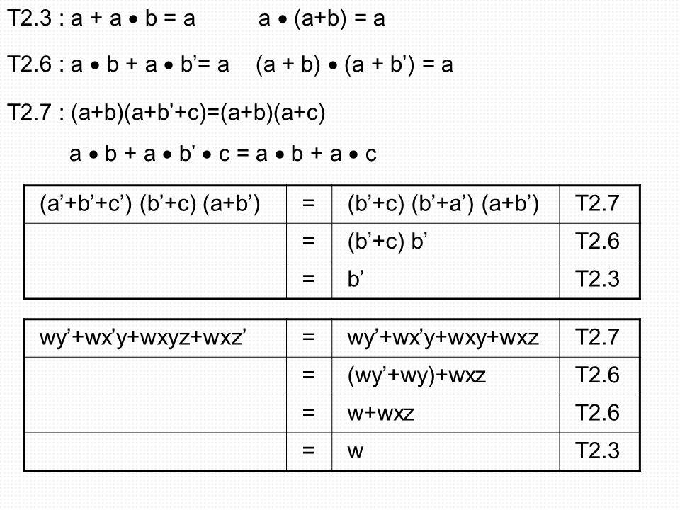 T2.7 : (a+b)(a+b'+c)=(a+b)(a+c) a  b + a  b'  c = a  b + a  c T2.3 : a + a  b = a a  (a+b) = a T2.6 : a  b + a  b'= a (a + b)  (a + b') = a
