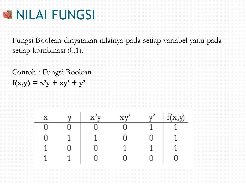 NILAI FUNGSI Fungsi Boolean dinyatakan nilainya pada setiap variabel yaitu pada setiap kombinasi (0,1). Contoh : Fungsi Boolean f(x,y) = x'y + xy' + y