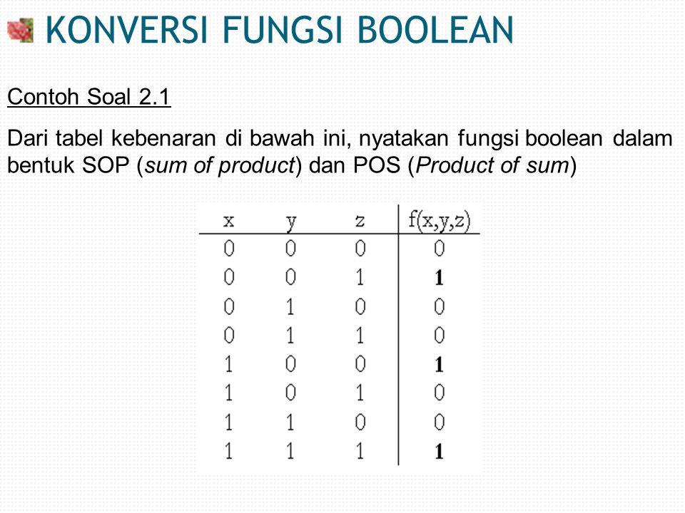 KONVERSI FUNGSI BOOLEAN 23 Contoh Soal 2.1 Dari tabel kebenaran di bawah ini, nyatakan fungsi boolean dalam bentuk SOP (sum of product) dan POS (Produ