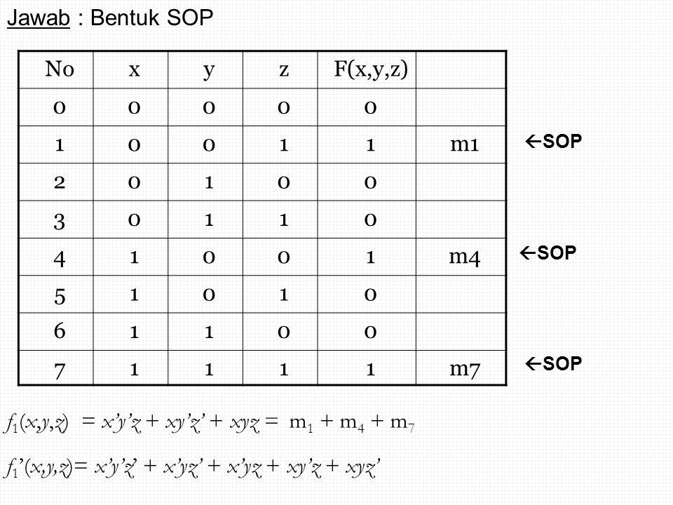 NoxyzF(x,y,z) 00000 10011m1 20100 30110 41001m4 51010 61100 71111m7  SOP f 1 (x,y,z) = x'y'z + xy'z' + xyz = m 1 + m 4 + m 7 f 1 '(x,y,z)= x'y'z' + x