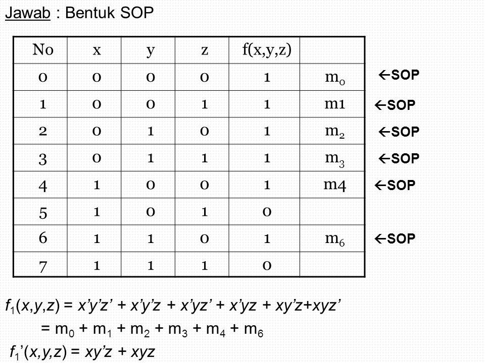 Noxyzf(x,y,z) 00001m0m0 10011m1 20101m2m2 30111m3m3 41001m4 51010 61101m6m6 71110  SOP Jawab : Bentuk SOP f 1 (x,y,z) = x'y'z' + x'y'z + x'yz' + x'yz