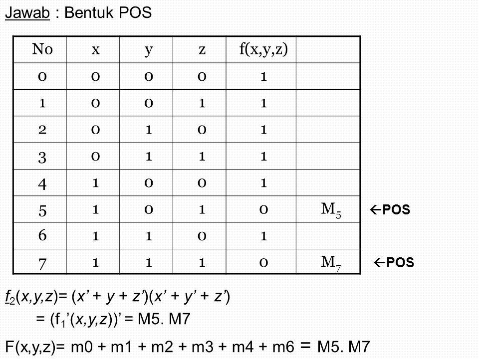 Jawab : Bentuk POS  POS Noxyzf(x,y,z) 00001 10011 20101 30111 41001 51010M5M5 61101 71110M7M7 f 2 (x,y,z)= (x' + y + z')(x' + y' + z') = (f 1 '(x,y,z
