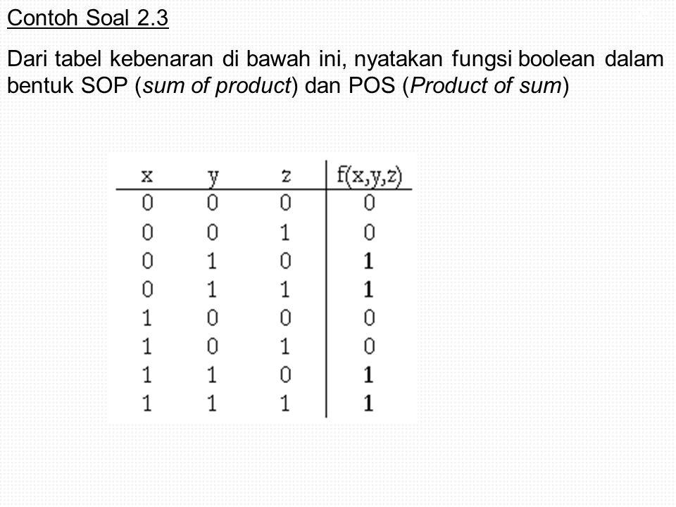 29 Contoh Soal 2.3 Dari tabel kebenaran di bawah ini, nyatakan fungsi boolean dalam bentuk SOP (sum of product) dan POS (Product of sum)