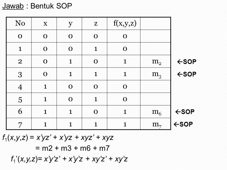 Noxyzf(x,y,z) 00000 10010 20101m2m2 30111m3m3 41000 51010 61101m6m6 71111m7m7  SOP Jawab : Bentuk SOP  SOP f 1 (x,y,z) = x'yz' + x'yz + xyz' + xyz =