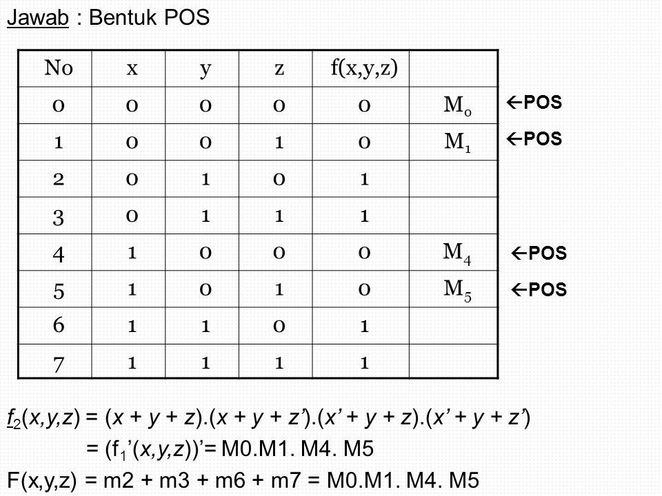 Jawab : Bentuk POS  POS Noxyzf(x,y,z) 00000MoMo 10010M1M1 20101 30111 41000M4M4 51010M5M5 61101 71111 f 2 (x,y,z) = (x + y + z).(x + y + z').(x' + y