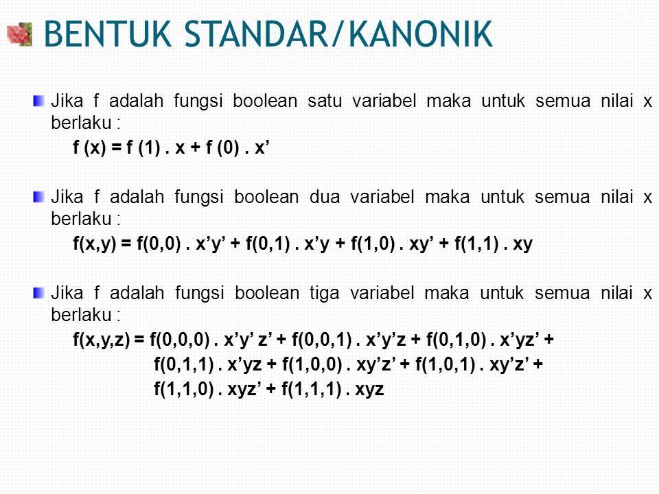 BENTUK STANDAR/KANONIK Jika f adalah fungsi boolean satu variabel maka untuk semua nilai x berlaku : f (x) = f (1). x + f (0). x' Jika f adalah fungsi