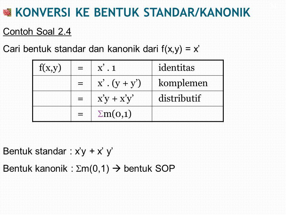 KONVERSI KE BENTUK STANDAR/KANONIK 34 Contoh Soal 2.4 Cari bentuk standar dan kanonik dari f(x,y) = x' f(x,y)=x'. 1identitas =x'. (y + y')komplemen =x
