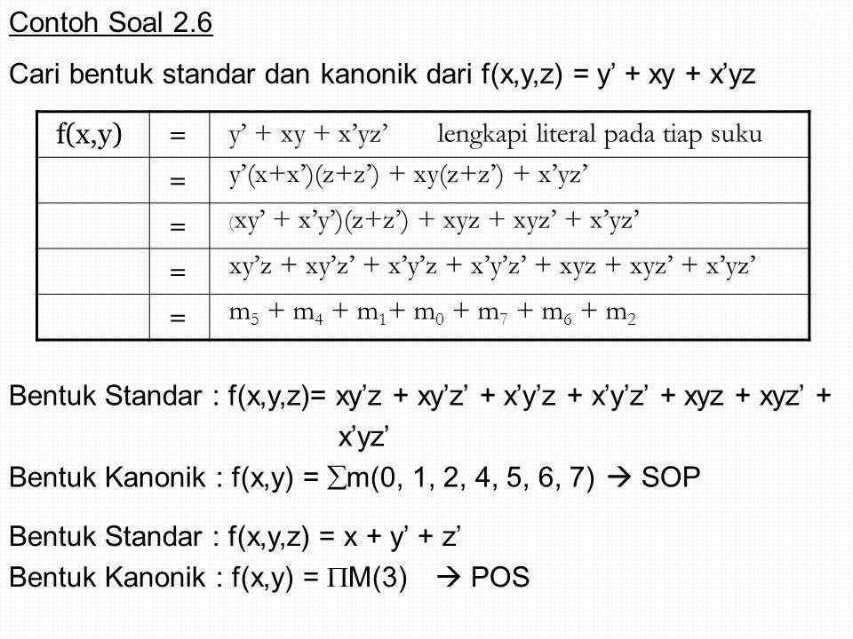 37 Contoh Soal 2.6 Cari bentuk standar dan kanonik dari f(x,y,z) = y' + xy + x'yz f(x,y)= y' + xy + x'yz' lengkapi literal pada tiap suku = y'(x+x')(z