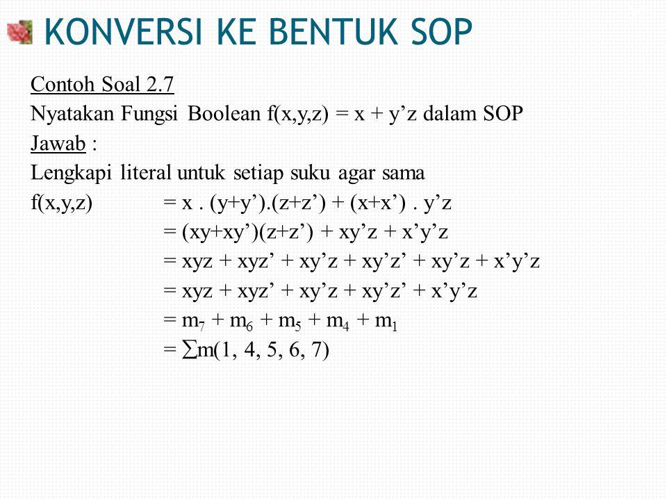 KONVERSI KE BENTUK SOP Contoh Soal 2.7 Nyatakan Fungsi Boolean f(x,y,z) = x + y'z dalam SOP Jawab : Lengkapi literal untuk setiap suku agar sama f(x,y