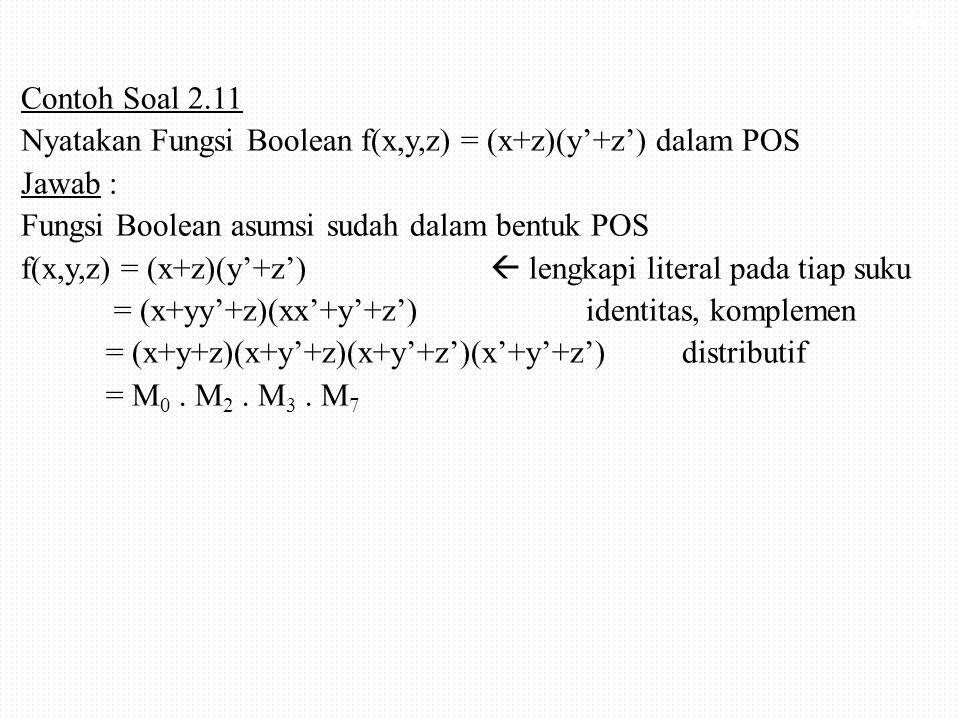 Contoh Soal 2.11 Nyatakan Fungsi Boolean f(x,y,z) = (x+z)(y'+z') dalam POS Jawab : Fungsi Boolean asumsi sudah dalam bentuk POS f(x,y,z) = (x+z)(y'+z'