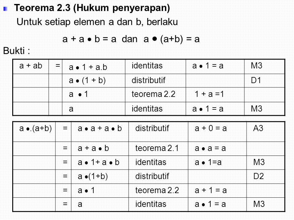 Diketahui : (ab)  (ab)'= 0 komplemenC1 ab  (a'+b') =(aa')b + a(bb')distributifD1 = 0  b + a  0 komplemenC1 =0 + 0Teorema 2.2 =0identitasA3 (ab)'=a' + b'kesimpulan Teorema 2.4 (Hukum de Morgan) Untuk setiap elemen a dan b, berlaku : (a  b)' = a' + b' dan (a + b)' = a'  b' Bukti :