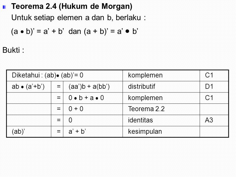 Diketahui : (ab) + (ab)'= 1komplemenC1 ab+(a'+b')= (a + a' + b')  (b + a' + b') distributifD4 = (1 + b')  (1 + a') komplemenC1 = 1  1 teorema 2.2 =1 (ab)'=a' + b'kesimpulan Bukti :