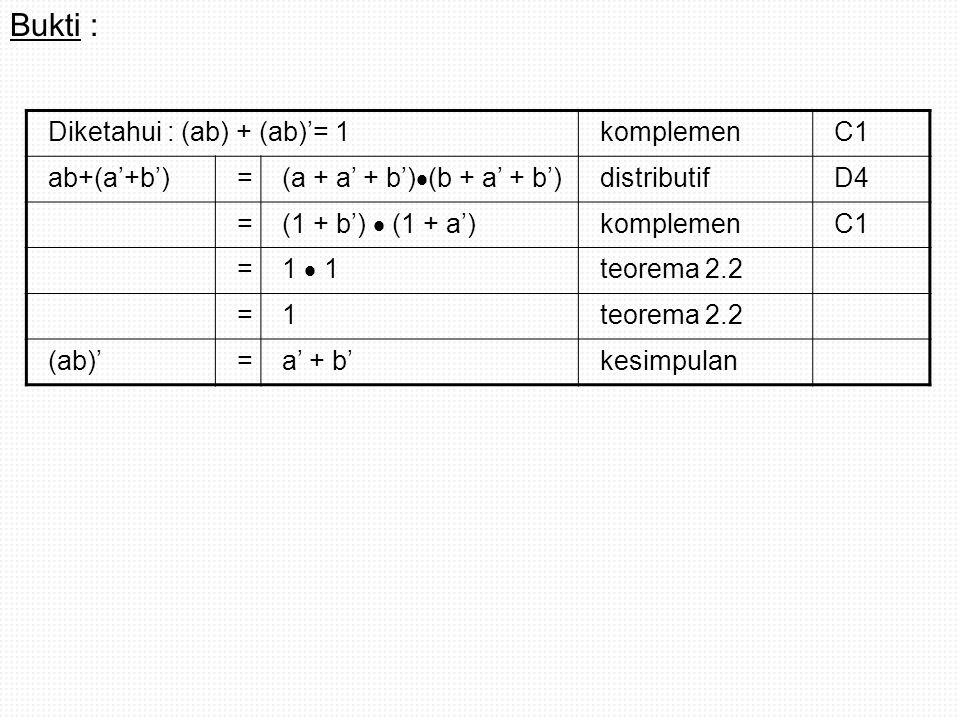 Diketahui : (ab) + (ab)'= 1komplemenC1 ab+(a'+b')= (a + a' + b')  (b + a' + b') distributifD4 = (1 + b')  (1 + a') komplemenC1 = 1  1 teorema 2.2 =