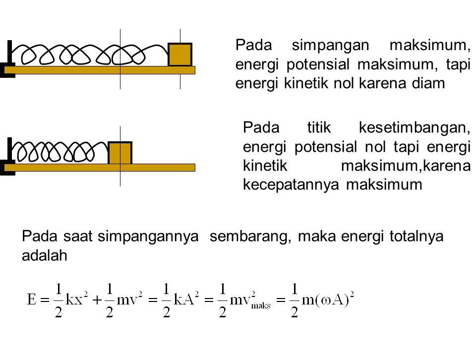 Pada simpangan maksimum, energi potensial maksimum, tapi energi kinetik nol karena diam Pada titik kesetimbangan, energi potensial nol tapi energi kin