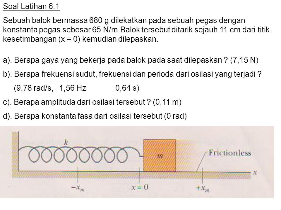Soal Latihan 6.1 Sebuah balok bermassa 680 g dilekatkan pada sebuah pegas dengan konstanta pegas sebesar 65 N/m.Balok tersebut ditarik sejauh 11 cm da