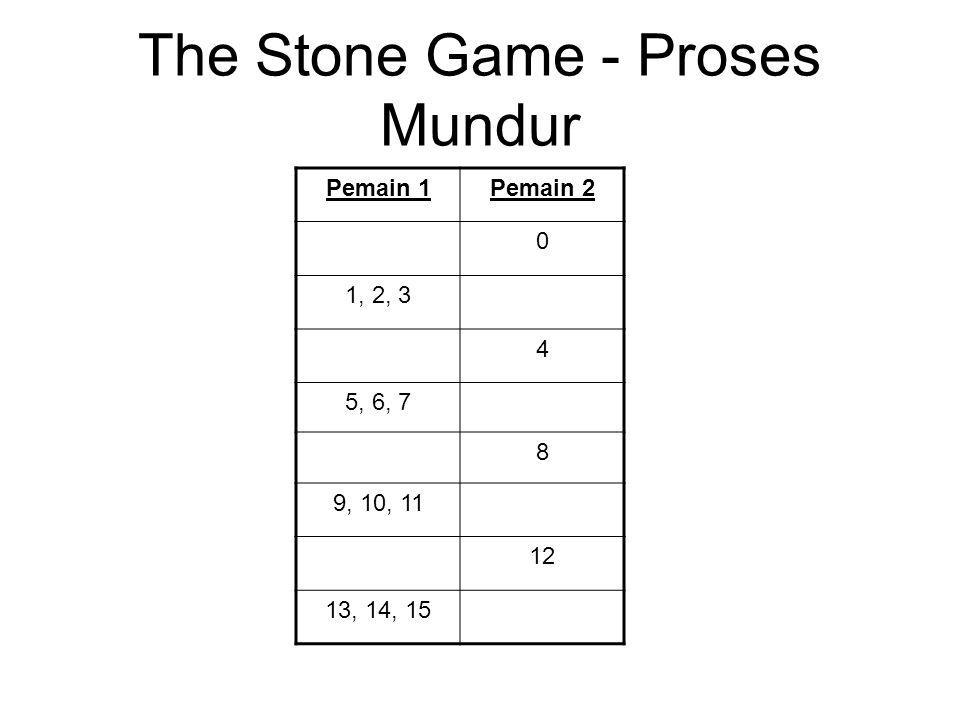 The Stone Game - Proses Mundur Pemain 1Pemain 2 0 1, 2, 3 4 5, 6, 7 8 9, 10, 11 12 13, 14, 15
