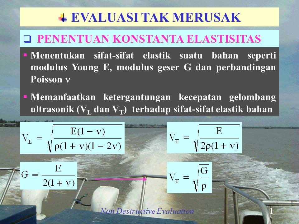 Non Destructive Evaluation1 EVALUASI TAK MERUSAK  Menentukan sifat-sifat elastik suatu bahan seperti modulus Young E, modulus geser G dan perbandingan Poisson  Memanfaatkan ketergantungan kecepatan gelombang ultrasonik (V L dan V T ) terhadap sifat-sifat elastik bahan  PENENTUAN KONSTANTA ELASTISITAS