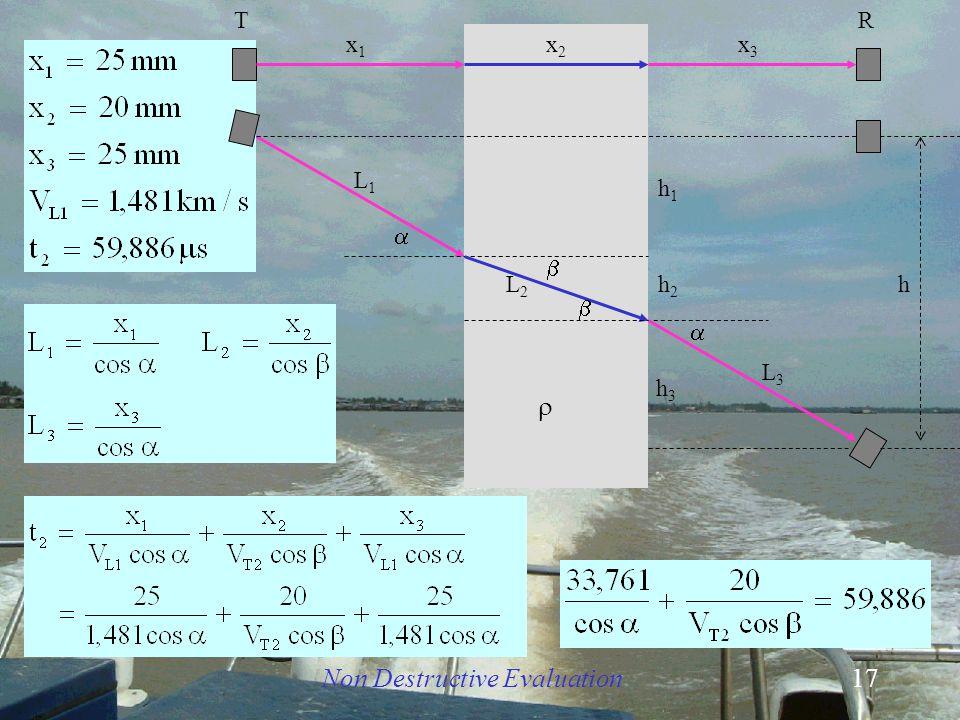 Non Destructive Evaluation17 h    x1x1 x3x3 TR L1L1 L3L3 L2 L2  x2x2 h1h1 h2h2 h 3 