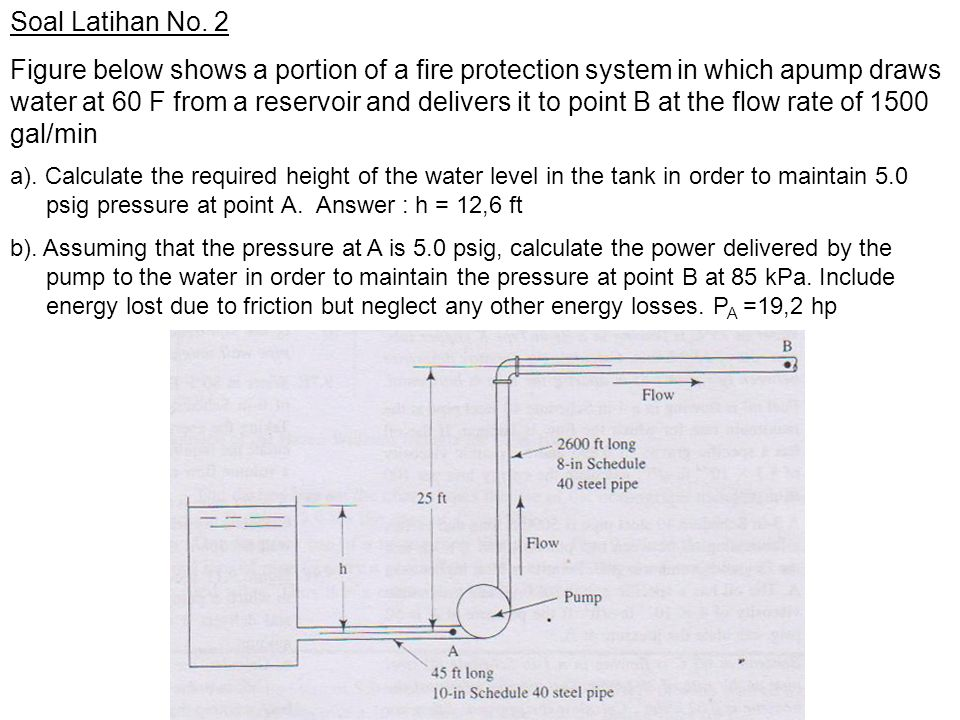 Soal Latihan No. 2 Figure below shows a portion of a fire protection system in which apump draws water at 60 F from a reservoir and delivers it to poi