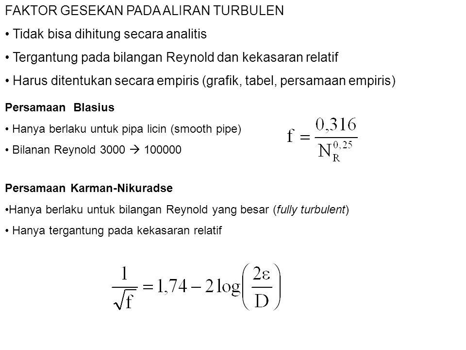 Persamaan Colebrook Persamaannya implisit (harus dilakukan secara iteratif) Berlaku untuk sembarang pipa dan sembarang bilangan Reynold Grafik Moody Faktor gesekan daoat diperkirakan dari grafik dengan absis bilangan Reynold, ordinat faktor gesekan dan parameter kekasaran relatif Dapat juga digunakan tabel yang dibuat berdasarkan persamaan Colebrook