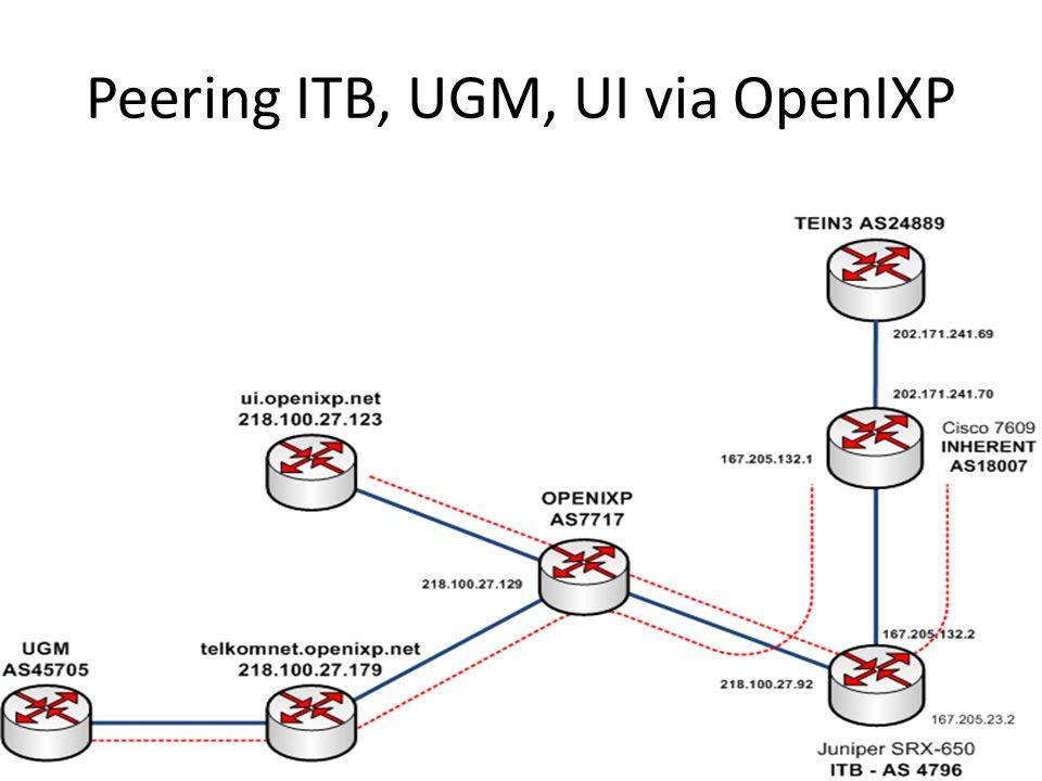 Peering ITB, UGM, UI via OpenIXP