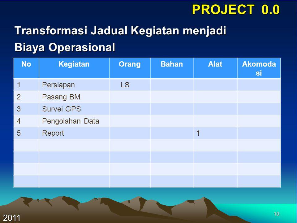 10 PROJECT 0.0 2011 NoKegiatanOrangBahanAlatAkomoda si 1Persiapan LS 2Pasang BM 3Survei GPS 4Pengolahan Data 5Report1 Transformasi Jadual Kegiatan men