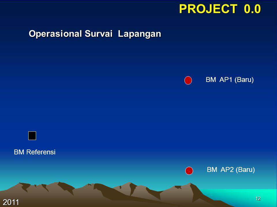 12 PROJECT 0.0 Operasional Survai Lapangan Operasional Survai Lapangan 2011 BM Referensi BM AP1 (Baru) BM AP2 (Baru)