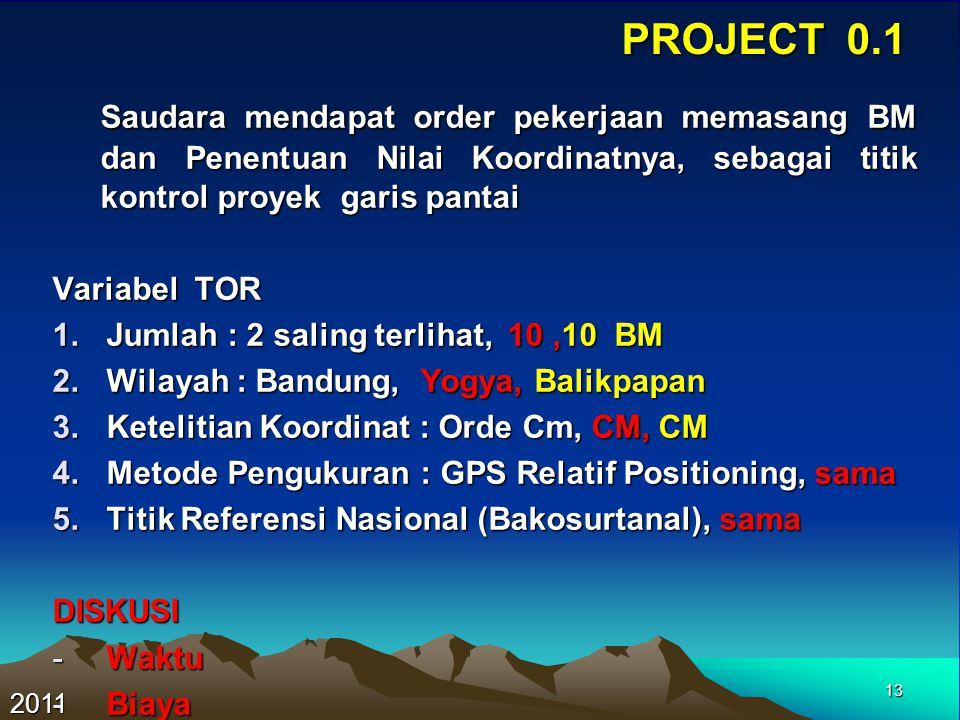 13 PROJECT 0.1 Saudara mendapat order pekerjaan memasang BM dan Penentuan Nilai Koordinatnya, sebagai titik kontrol proyek garis pantai Saudara mendap
