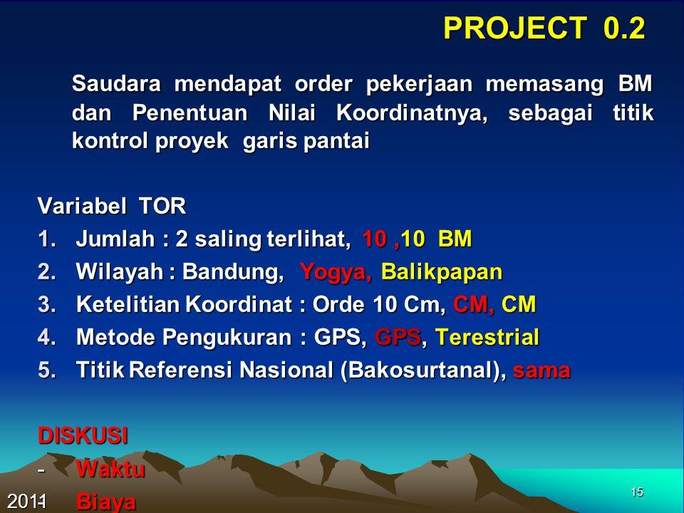 15 PROJECT 0.2 Saudara mendapat order pekerjaan memasang BM dan Penentuan Nilai Koordinatnya, sebagai titik kontrol proyek garis pantai Saudara mendap