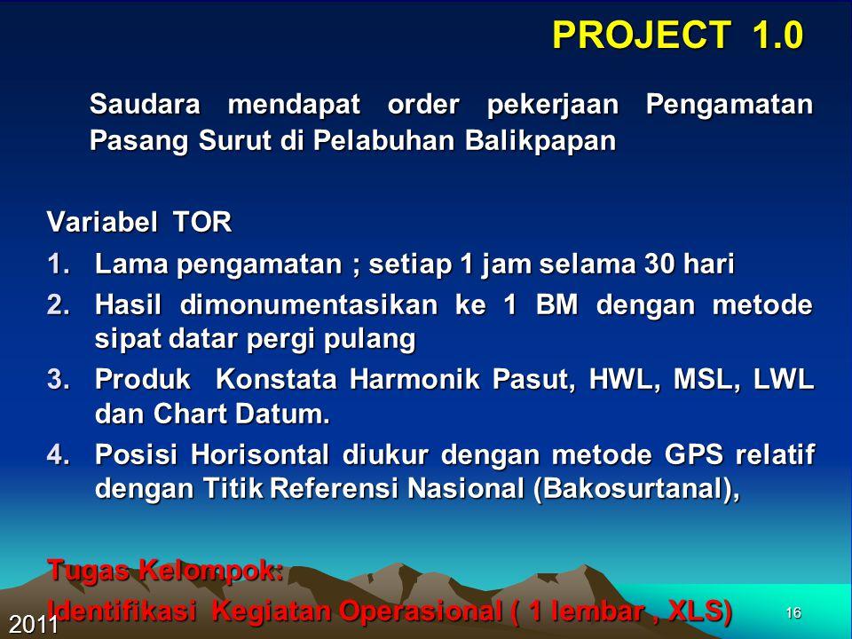 16 PROJECT 1.0 Saudara mendapat order pekerjaan Pengamatan Pasang Surut di Pelabuhan Balikpapan Saudara mendapat order pekerjaan Pengamatan Pasang Sur