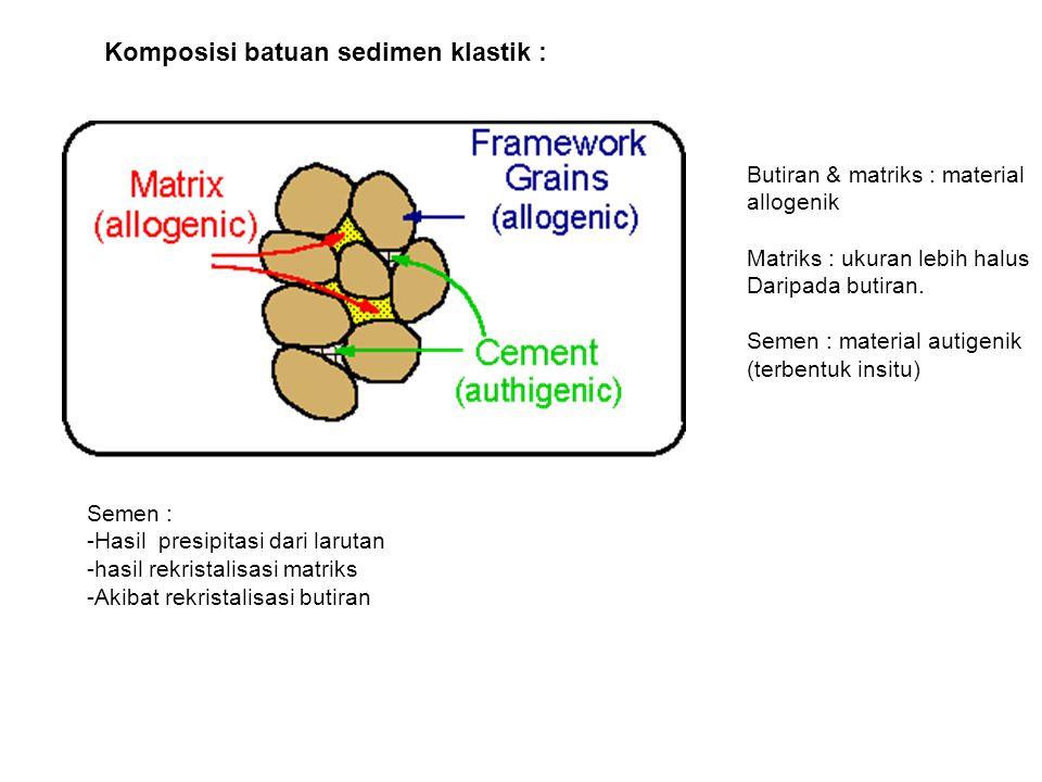 Komposisi batuan sedimen klastik : Butiran & matriks : material allogenik Matriks : ukuran lebih halus Daripada butiran. Semen : material autigenik (t