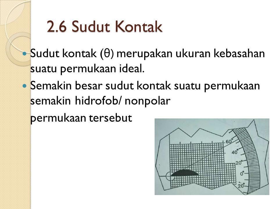 2.6 Sudut Kontak Sudut kontak ( θ ) merupakan ukuran kebasahan suatu permukaan ideal.