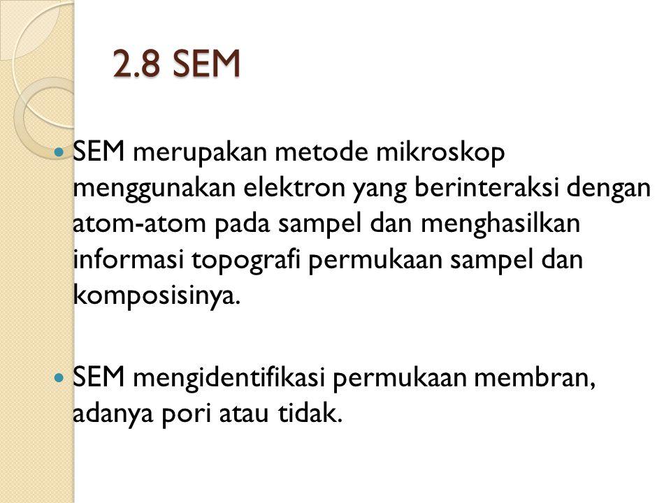2.8 SEM SEM merupakan metode mikroskop menggunakan elektron yang berinteraksi dengan atom-atom pada sampel dan menghasilkan informasi topografi permukaan sampel dan komposisinya.