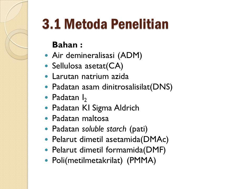 3.1 Metoda Penelitian Bahan : Air demineralisasi (ADM) Sellulosa asetat(CA) Larutan natrium azida Padatan asam dinitrosalisilat(DNS) Padatan I 2 Padatan KI Sigma Aldrich Padatan maltosa Padatan soluble starch (pati) Pelarut dimetil asetamida(DMAc) Pelarut dimetil formamida(DMF) Poli(metilmetakrilat) (PMMA)
