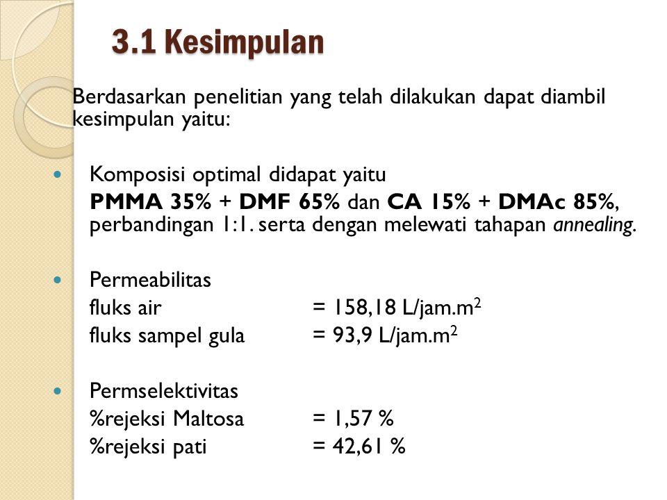 3.1 Kesimpulan Berdasarkan penelitian yang telah dilakukan dapat diambil kesimpulan yaitu: Komposisi optimal didapat yaitu PMMA 35% + DMF 65% dan CA 15% + DMAc 85%, perbandingan 1:1.